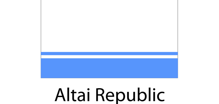 Altai Republic Flag sticker die-cut decals